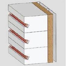 2 sluoksnių sienų struktūra